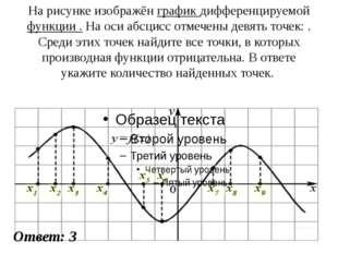 На рисунке изображён график дифференцируемой функции . На оси абсцисс отмечен
