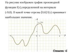 На рисунке изображен график производной функции f(x),определенной на интервал