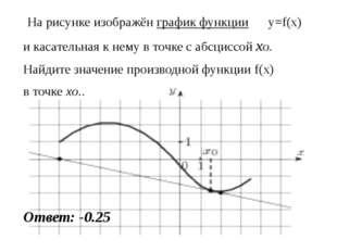 На рисунке изображён график функции y=f(x) и касательная к нему в точке с аб