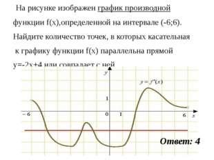 На рисунке изображен график производной функции f(x),определенной на интерва