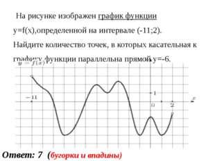 На рисунке изображен график функции y=f(x),определенной на интервале (-11;2)