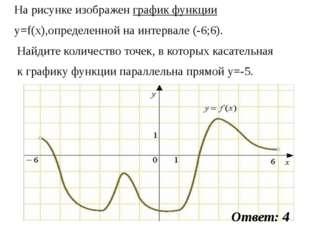 На рисунке изображен график функции y=f(x),определенной на интервале (-6;6).