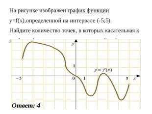На рисунке изображен график функции y=f(x),определенной на интервале (-5;5).