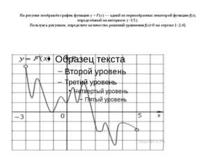 На рисунке изображён график функции y=F(x) — одной из первообразных некотор