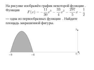 На рисунке изображён график некоторой функции . Функция  — одна из первообр