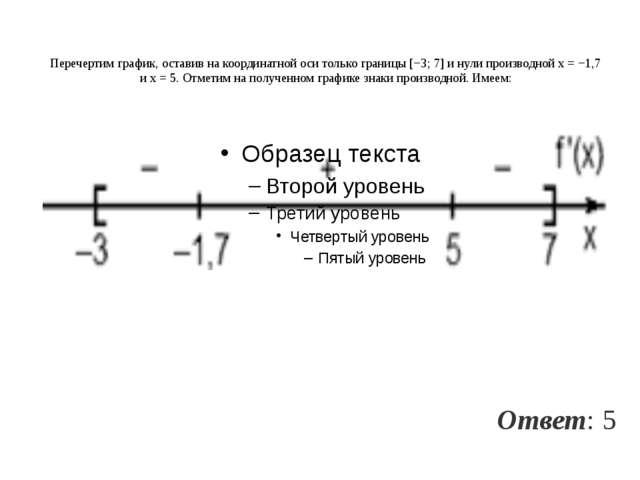 Перечертим график, оставив накоординатнойоси только границы [−3; 7] инули...