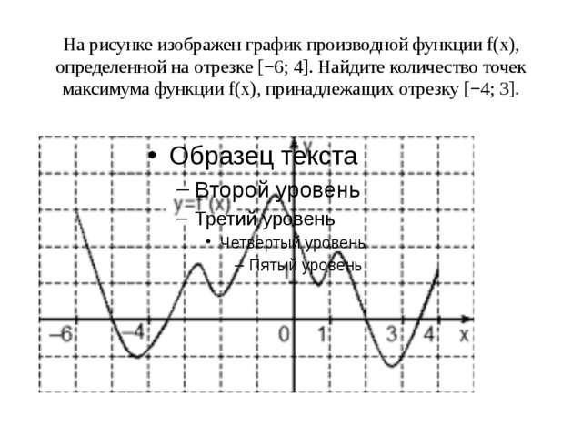 Нарисунке изображен график производной функцииf(x), определенной наотрезке...