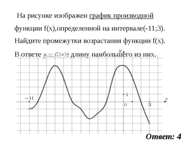 На рисунке изображен график производной функции f(x),определенной на интерва...