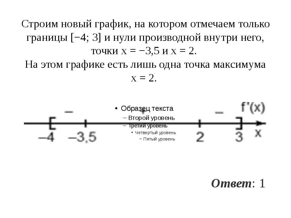 Строим новый график, накотором отмечаем только границы [−4; 3] инули произв...