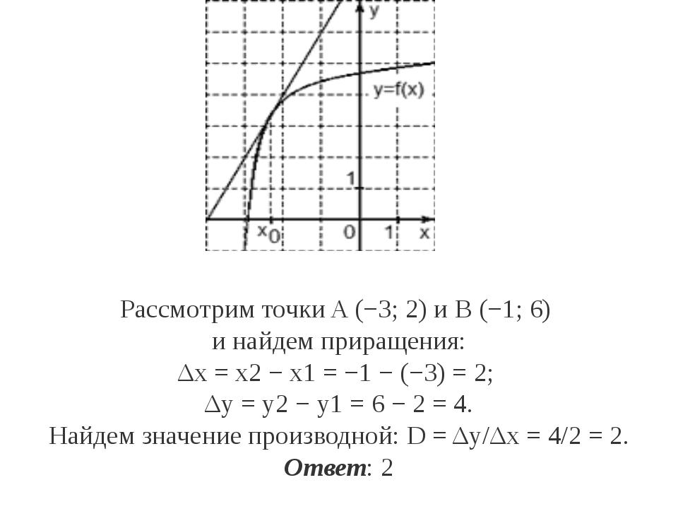 Рассмотрим точки A(−3;2) иB(−1;6) инайдем приращения: Δx=x2−x1= −1...