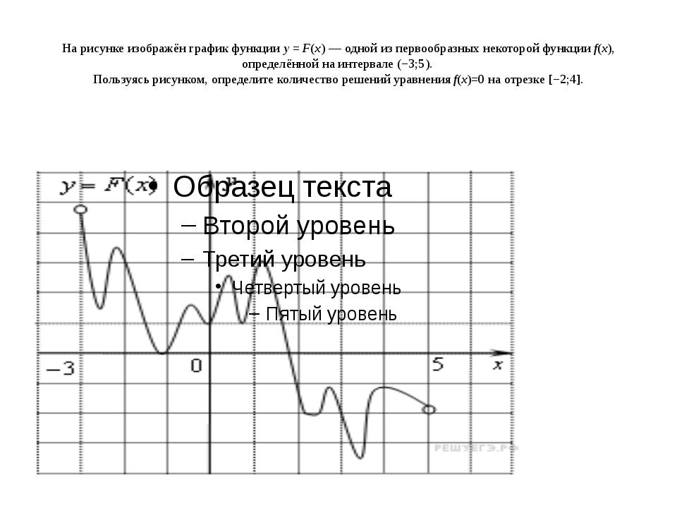 На рисунке изображён график функции y=F(x) — одной из первообразных некотор...