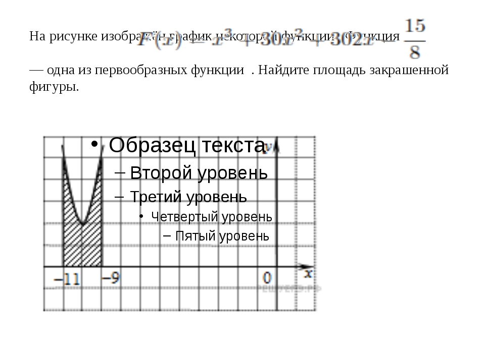 На рисунке изображён график некоторой функции . Функция  — одна из первообр...