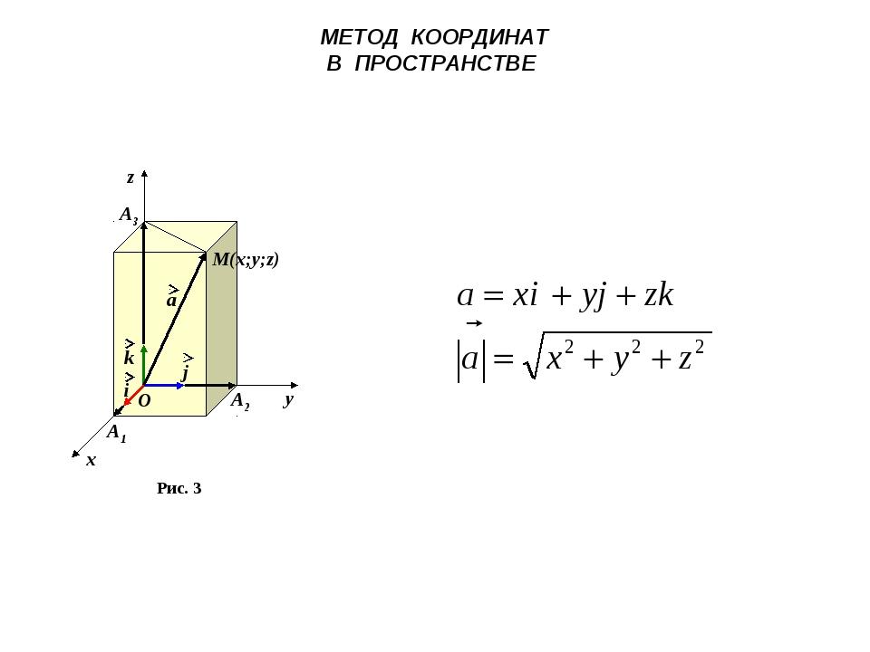 Рис. 3 МЕТОД КООРДИНАТ В ПРОСТРАНСТВЕ