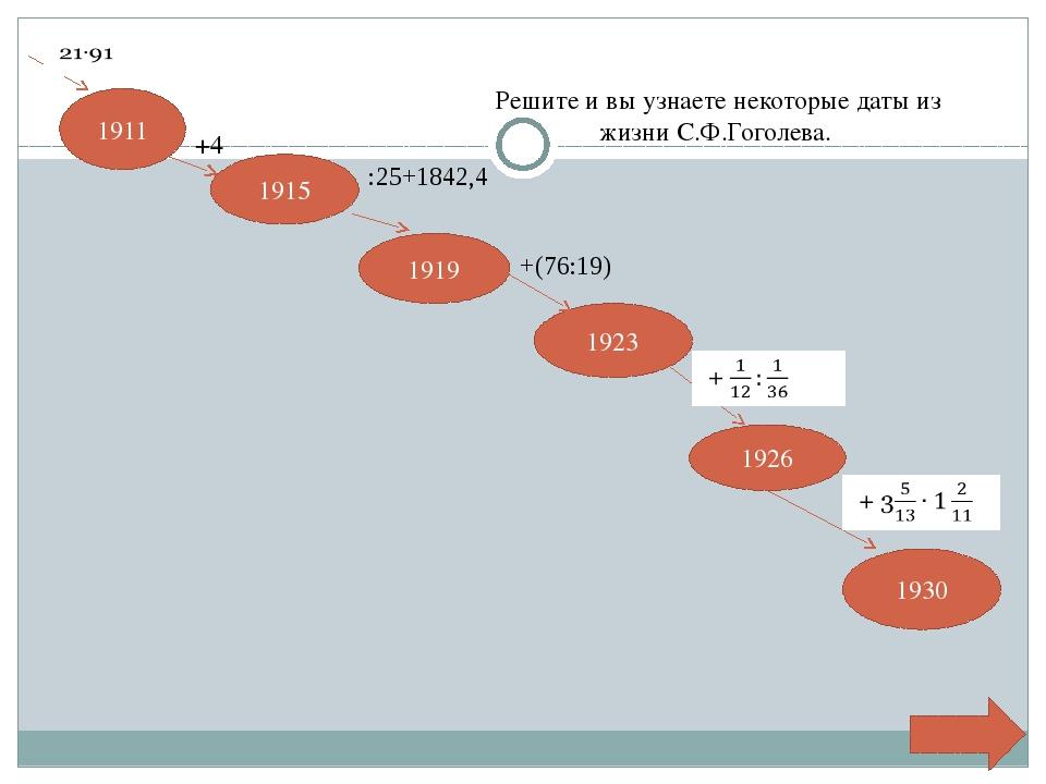В 1922-23 гг. - заместитель наркома Внутренних дел ЯАССР, затем учится в МГУ...