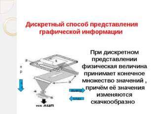 Характеристика растрового изображения Разрешение монитора выражается обычно в