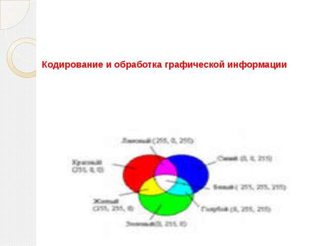 Аналоговый способ представления графической информации При аналоговом предста...
