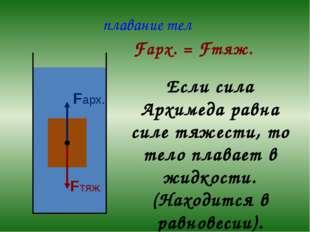 FA Если сила Архимеда меньше силы тяжести, то тело тонет. плавание тел Fарх.
