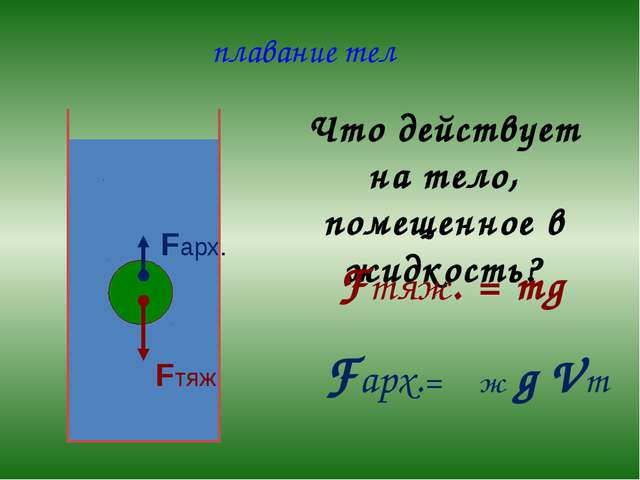 плавание тел Как экспериментально определить силу Архимеда? Fарх. = F1 – F2