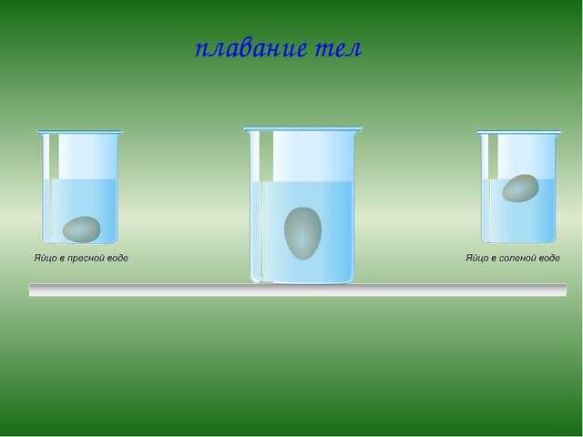 Если сила Архимеда равна силе тяжести, то тело плавает в жидкости. (Находитс...