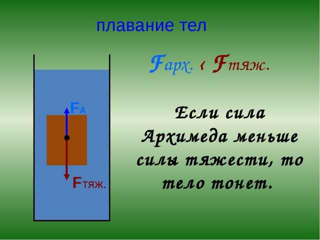Fтяж. Если сила Архимеда больше силы тяжести, то тело всплывает. (Поднимаетс...