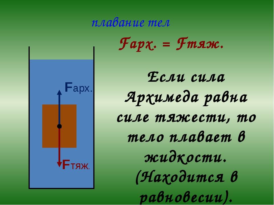 FA Если сила Архимеда меньше силы тяжести, то тело тонет. плавание тел Fарх....