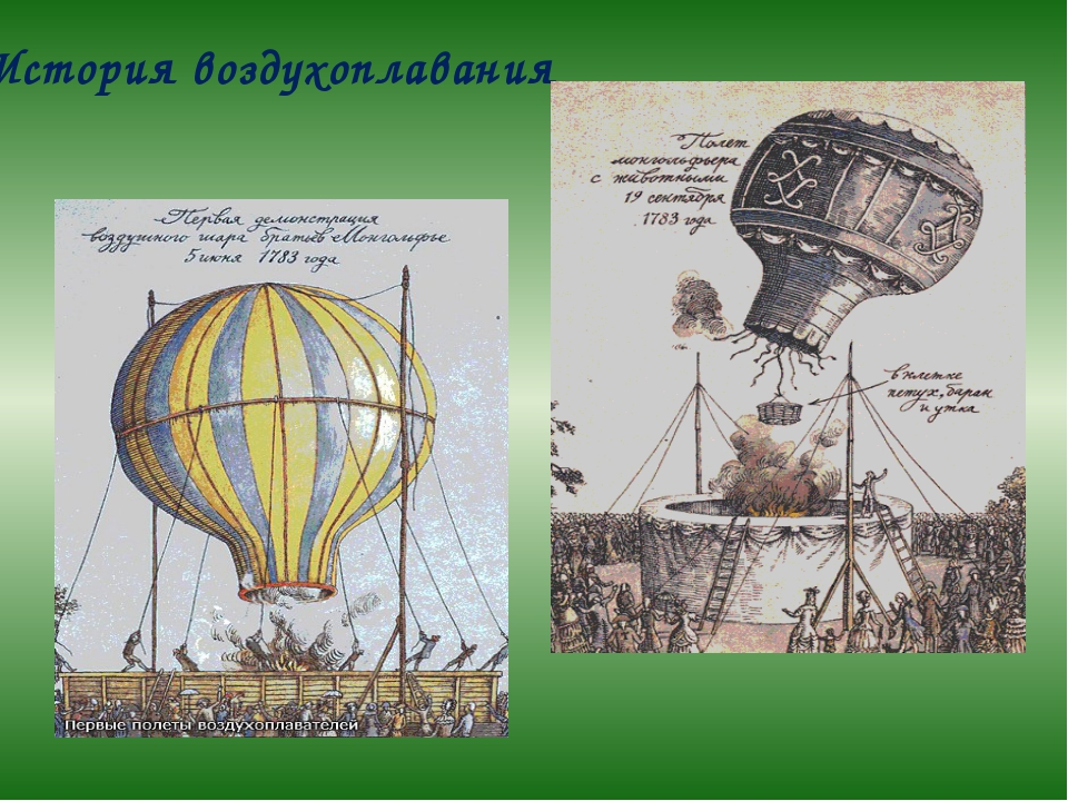 История воздухоплавания
