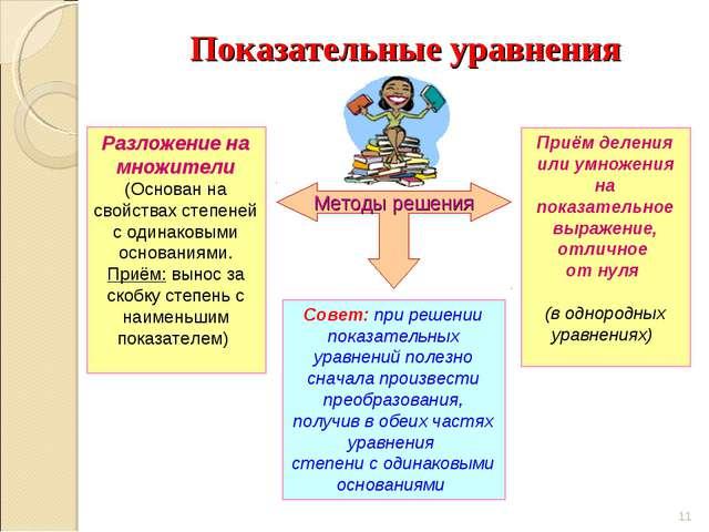 Разложение на множители (Основан на свойствах степеней с одинаковыми основани...