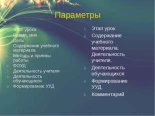 Параметры Этап урока Время, мин Цель Содержание учебного материала Методы и п