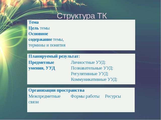 Структура ТК Тема  Цельтемы  Основное содержаниетемы, термины и понятия  П...