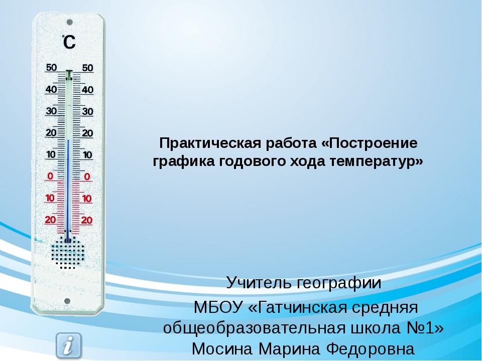 Задание №6. Определите среднегодовую температуру воздуха своего города. Средн...