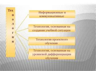 Технологии Технология, основанная на создании учебной ситуации Технология про