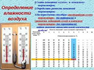 1.Снять показания «сухого» и «влажного» термометров; 2.Определить разность по