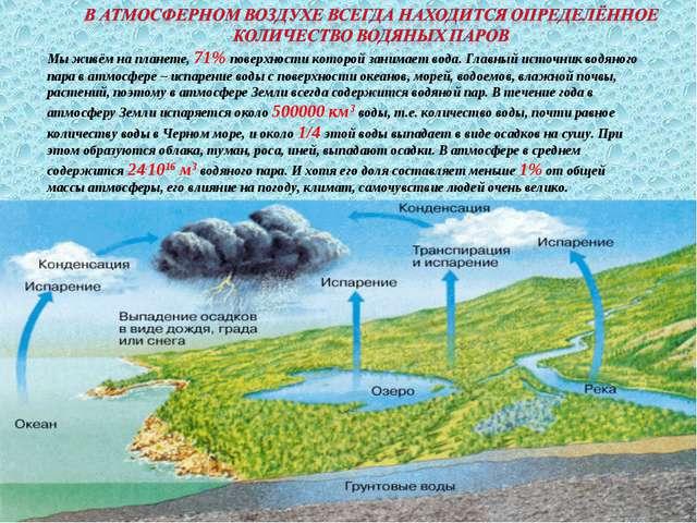 * Мы живём на планете, 71% поверхности которой занимает вода. Главный источни...