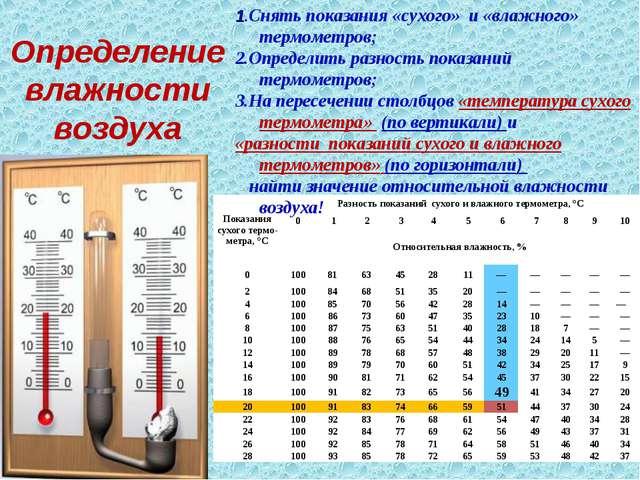 1.Снять показания «сухого» и «влажного» термометров; 2.Определить разность по...