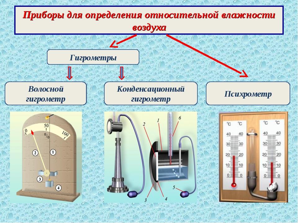 этих чем измеряют относительную влажность воздуха прибор для измерения полипропилена