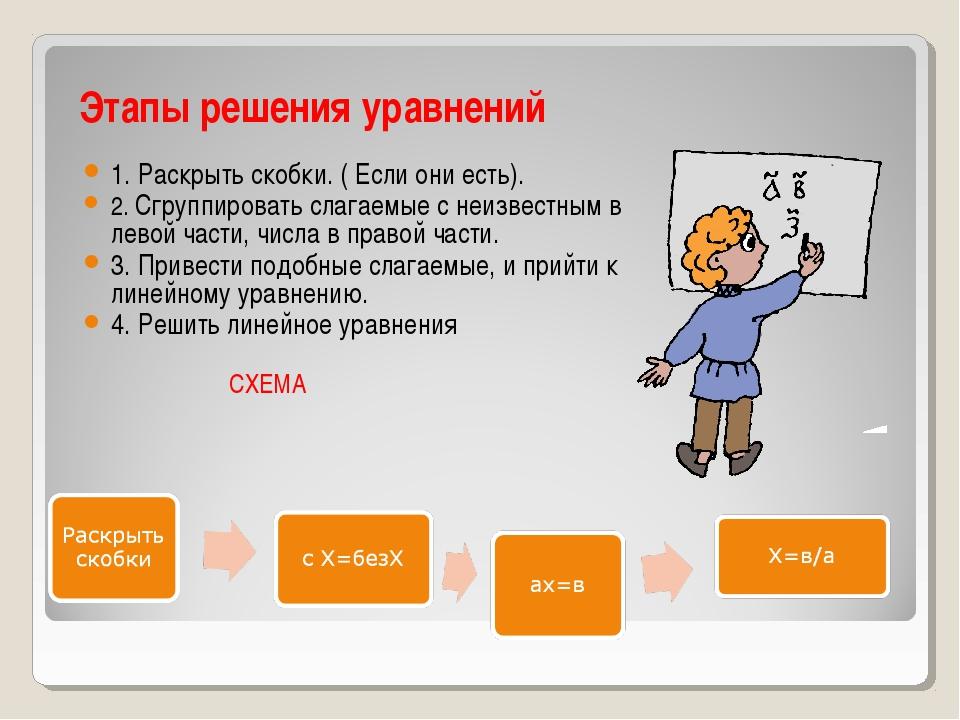 Этапы решения уравнений 1. Раскрыть скобки. ( Если они есть). 2. Сгруппироват...