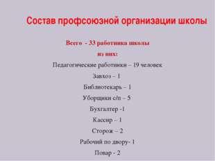 Состав профсоюзной организации школы Всего - 33 работника школы из них: Педаг
