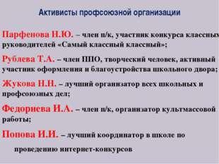 Активисты профсоюзной организации Парфенова Н.Ю. – член п/к, участник конкурс
