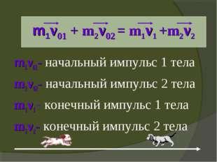 m1ν01 + m2ν02 = m1ν1 +m2ν2 m1ν01- начальный импульс 1 тела m2ν02- начальный