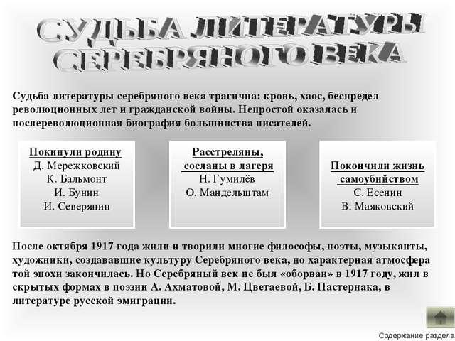 Покинули родину Д. Мережковский К. Бальмонт И. Бунин И. Северянин Судьба лит...