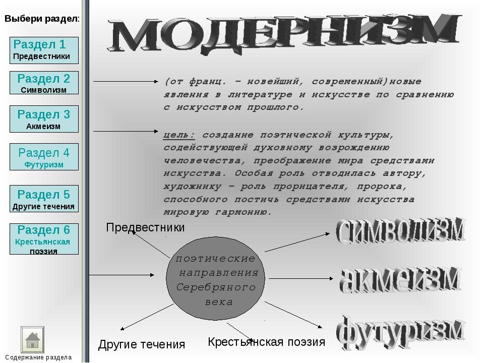 Предвестники Другие течения Крестьянская поэзия Выбери раздел: Раздел 2 Симво...