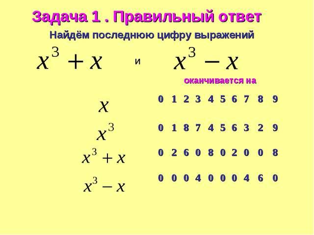 Найдём последнюю цифру выражений и Задача 1 . Правильный ответ оканчивается н...