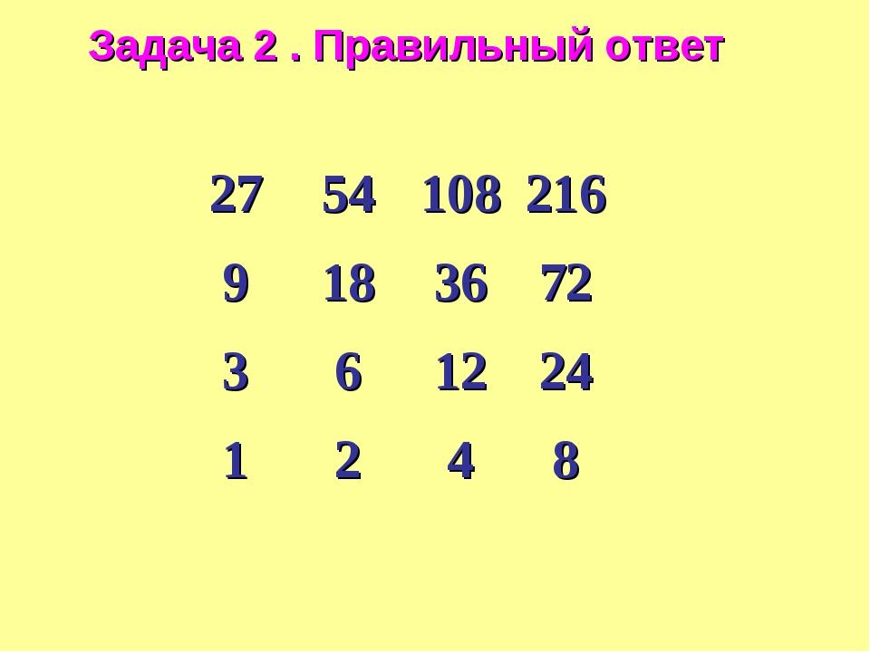 Задача 2 . Правильный ответ 2754108216 9183672 361224 1248
