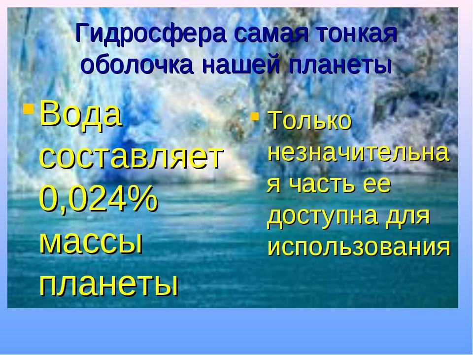 Гидросфера самая тонкая оболочка нашей планеты Вода составляет 0,024% массы п...