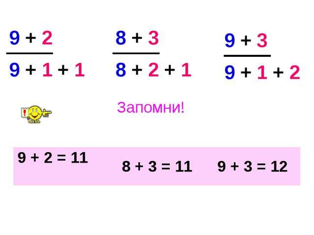 Запомни! 9 + 1 + 1 8 + 2 + 1 9 + 3 9 + 1 + 2 9 + 2 8 + 3 9 + 2 = 11 8 + 3 = 1...