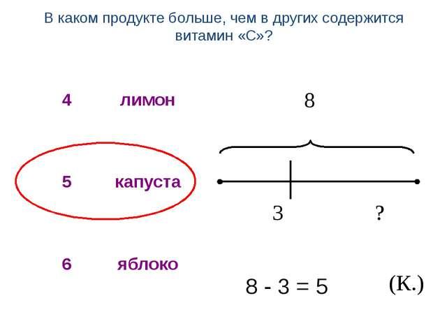 8 3 ? 8 - 3 = 5 (К.) В каком продукте больше, чем в других содержится витами...