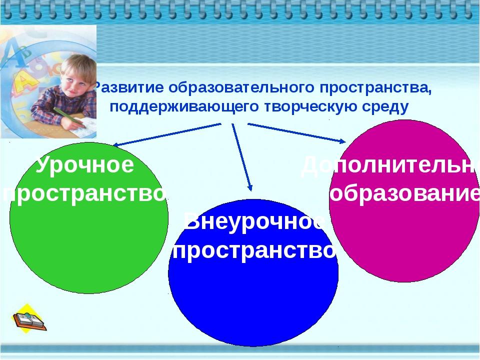 Развитие образовательного пространства, поддерживающего творческую среду Ур...