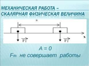 A = 0 Fт не совершает работы
