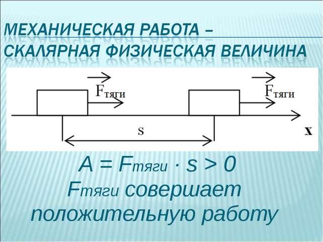 A = Fтяги · s > 0 Fтяги совершает положительную работу