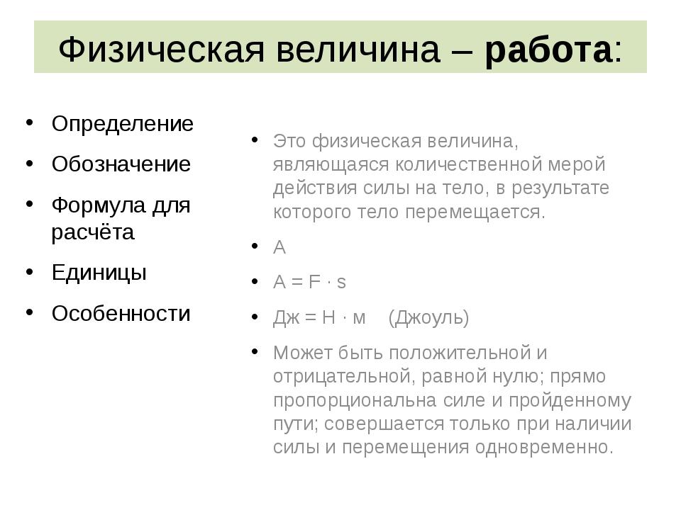 Определение Обозначение Формула для расчёта Единицы Особенности Это физическа...